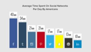 social-network-stats